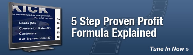 5 Step Proven Profit Formula Explained