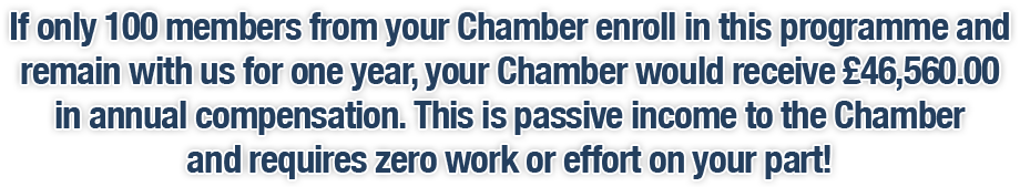 If only 100 members from your Chamber enroll in this program and remain with us for one year, your Chamber would receive £46,560.00 in annual compensation. This is passive income to the Chamber and requires zero work or effort on your part!